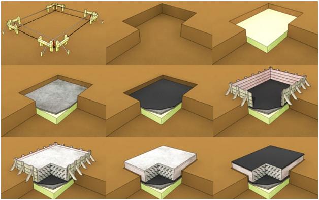 1. Технология плитного фундамента