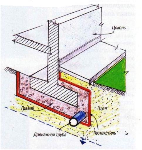 Шумоизоляция для канализационной пластиковой трубы
