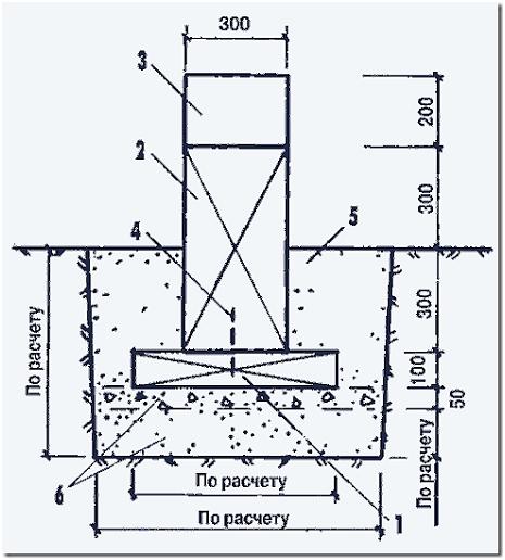 Изготовление бетонной подошвы