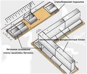 Схематическое изображение сборной конструкции