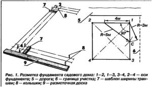 схема разметки участка