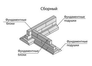 Технология сборного ленточного фундамента