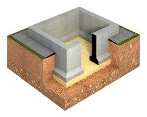 Заглубленный ленточный фундамент для дома с подвальным этажом