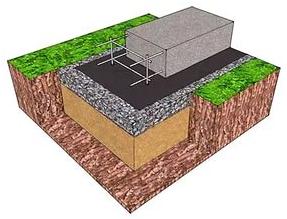 Фундамент ленточный пояс