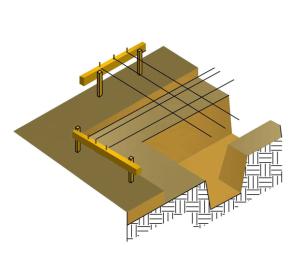 Разметка ленточного фундамента по обноскам