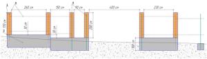 Разметка ленточного фундамента каменного забора на склоне