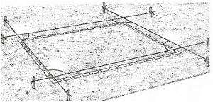 Разметка кирпичного ленточного фундамента