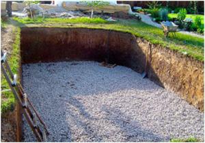 Отсыпка котлована щебнем для заглубленного ленточного фундамента