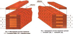 Цоколь, стены