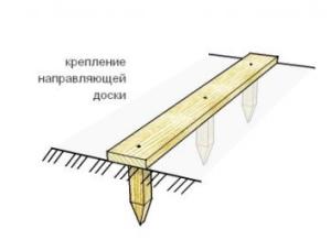Направляющая доска для опалубки ленточного фундамента