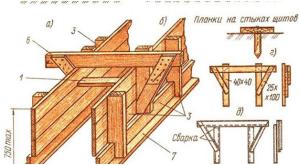 П-образные стойки для опалубки ленточного фундамента