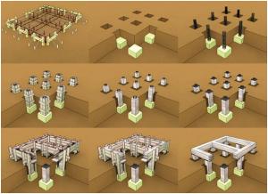 Технология строительства монолитного столбчатого фундамента