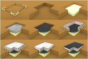 Технология строительства монолитного плитного фундамента