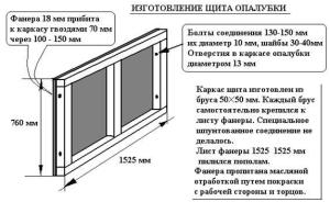 Правильное изготовление опалубки из фанеры для ленточного фундамента