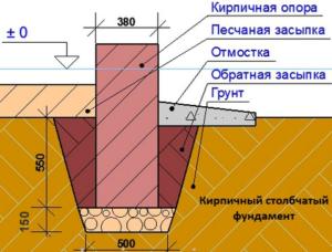 Кирпичный стобчатый фундамент