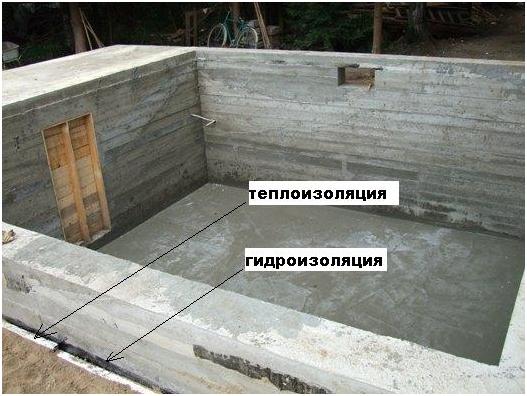 Фундамент дома с подвалом своими руками