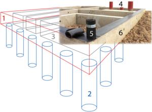 Отсутствие сил пучения на свайно-ростверковый фундамент
