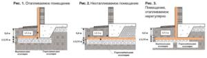 Схемы утепления фундаментов для разных режимов обогрева