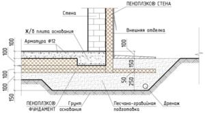Конструкция фундамента УШП