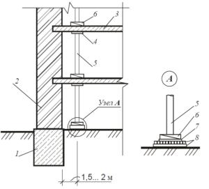 Разгрузка фундамента многоэтажного дома