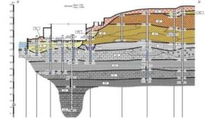 Карта геологических изысканий участка