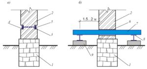 Вывешивание стен для разгрузки ремонтируемого фундамента