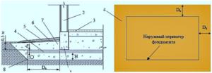Теплоизоляция здания неотапливаемого