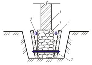 Технология железобетонных отливов