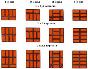 Схемы укладки кирпичей